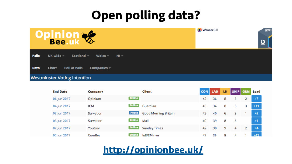 Open polling data? http://opinionbee.uk/