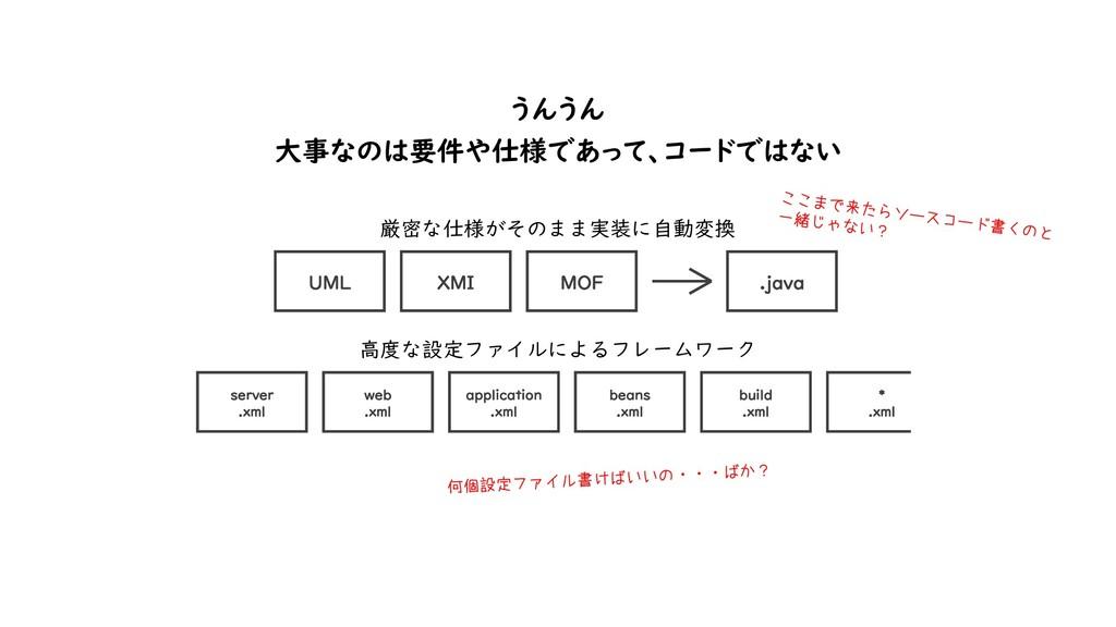 高度な設定ファイルによるフレームワーク 厳密な仕様がそのまま実装に自動変換 UML XMI M...