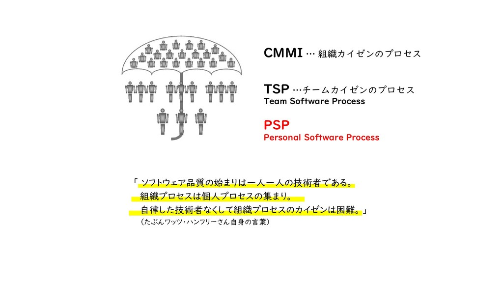 PSP Personal Software Process 「 ソフトウェア品質の始まりは一人...