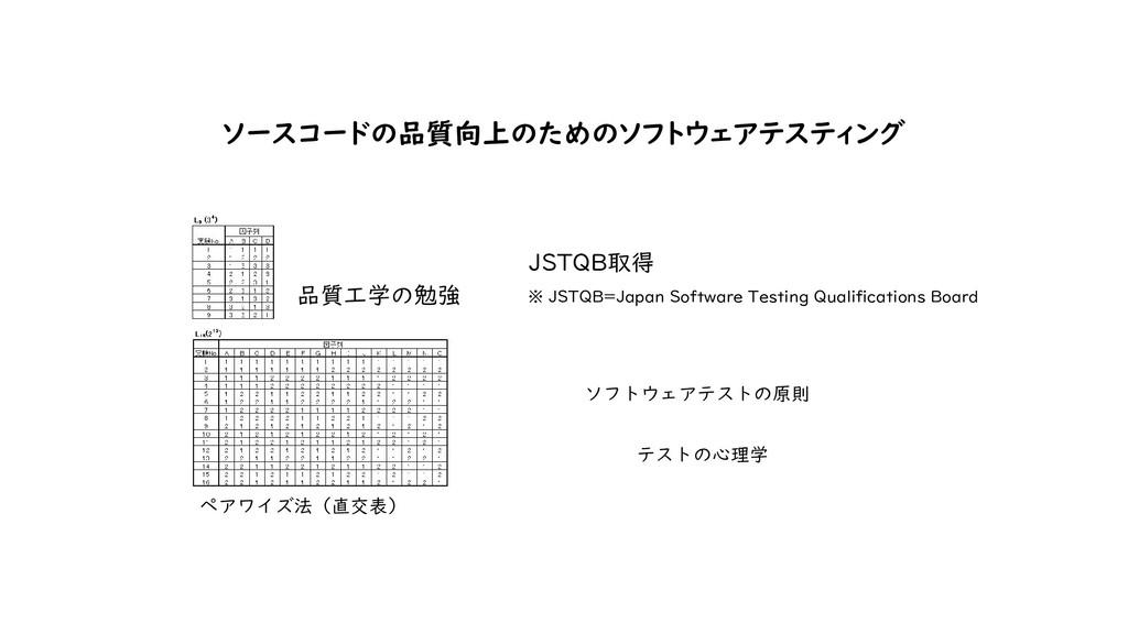ソースコードの品質向上のためのソフトウェアテスティング JSTQB取得 ※ JSTQB=Jap...