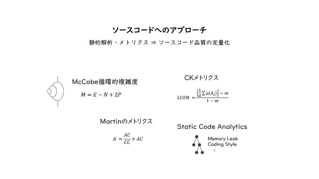 ソースコードへのアプローチ 静的解析・メトリクス ⇒ ソースコード品質の定量化 McCabe循...