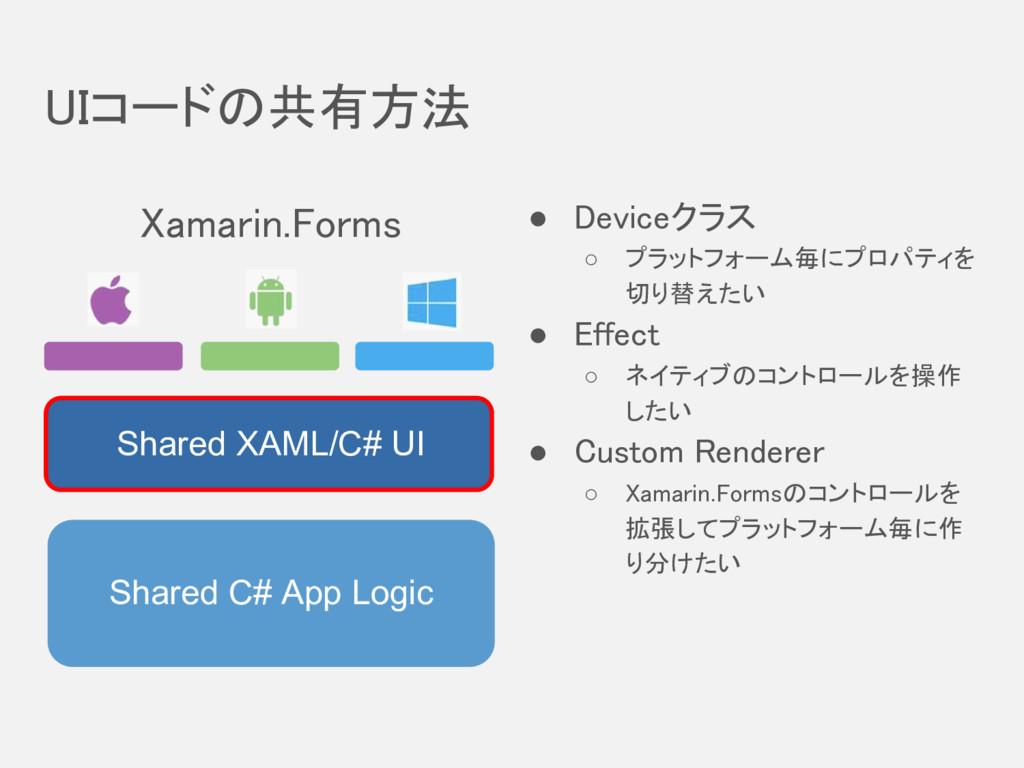 UIコードの共有方法 Shared C# App Logic Xamarin.Forms Sh...