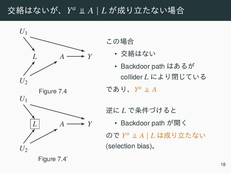 ަབྷͳ͍͕ɺYa A   L ͕Γཱͨͳ͍߹ A Y L U2 U1 Figure 7....