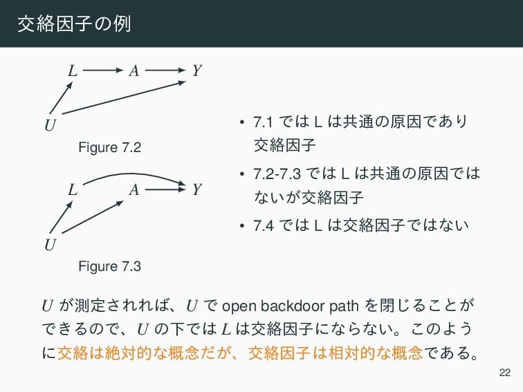 ަབྷҼࢠͷྫ A Y L U Figure 7.2 A Y L U Figure 7.3 • ...