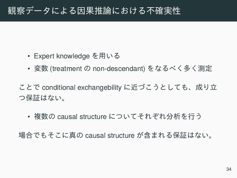 ؍σʔλʹΑΔҼՌਪʹ͓͚Δෆ࣮֬ੑ • Expert knowledge Λ༻͍Δ • ...