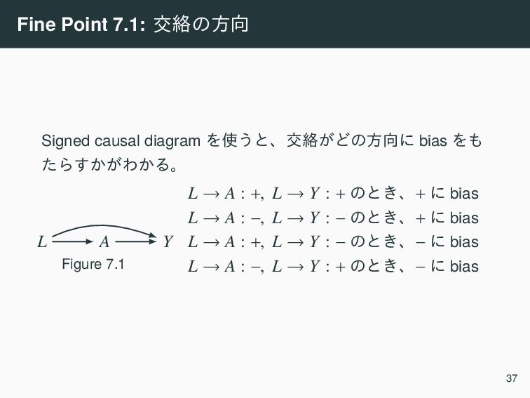 Fine Point 7.1: ަབྷͷํ Signed causal diagram Λ͏...