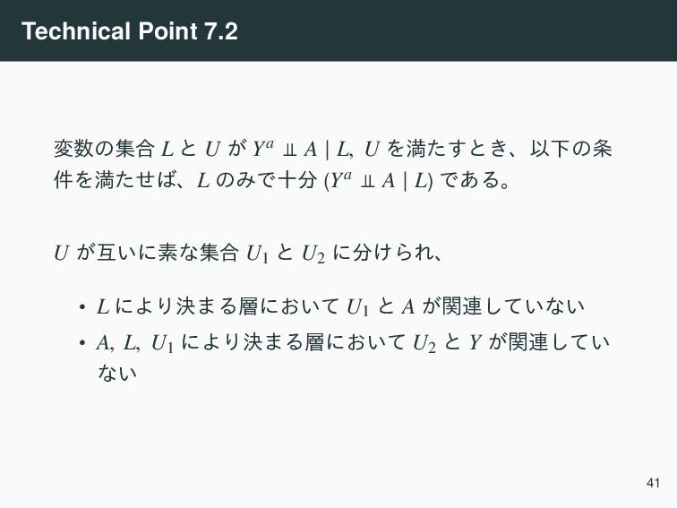 Technical Point 7.2 มͷू߹ L ͱ U ͕ Ya A   L, U Λ...