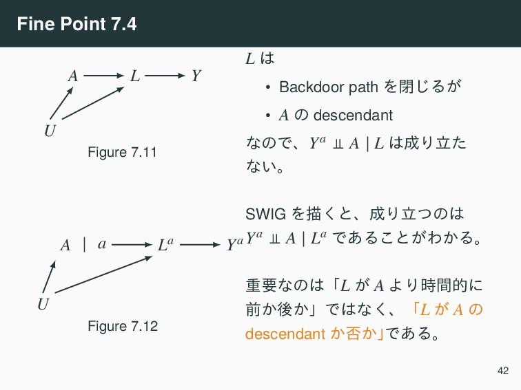 Fine Point 7.4 A L Y U Figure 7.11 A   a La Ya ...