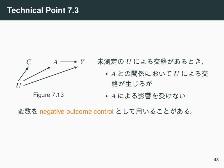 Technical Point 7.3 C A Y U Figure 7.13 ະଌఆͷ U ...