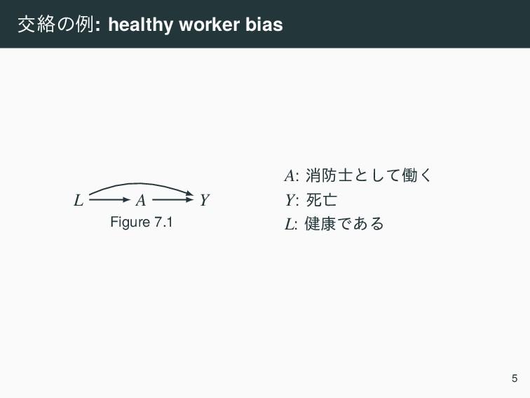 ަབྷͷྫ: healthy worker bias A Y L Figure 7.1 A: ফ...