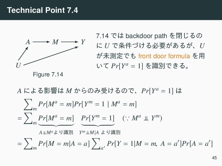 Technical Point 7.4 A M Y U Figure 7.14 7.14 Ͱ...