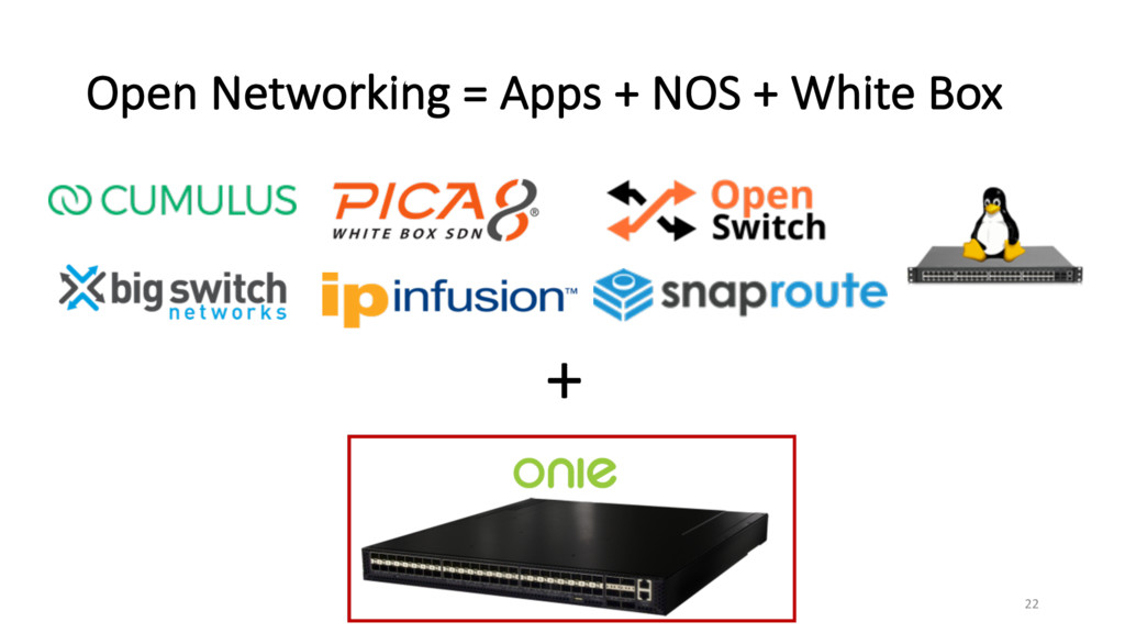 Open Networking = Apps + NOS + White Box 22 +