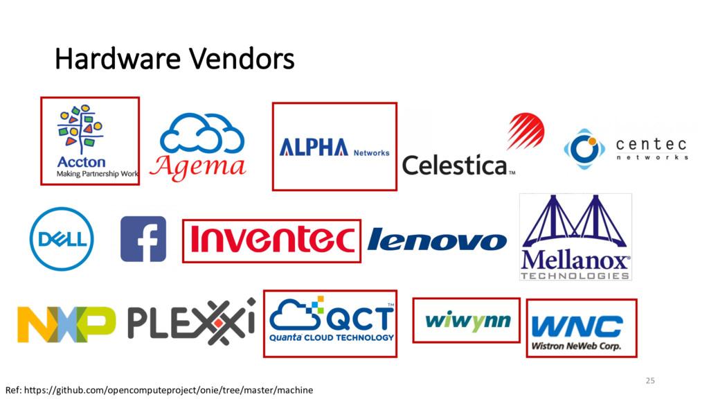 Hardware Vendors Ref: https://github.com/openco...