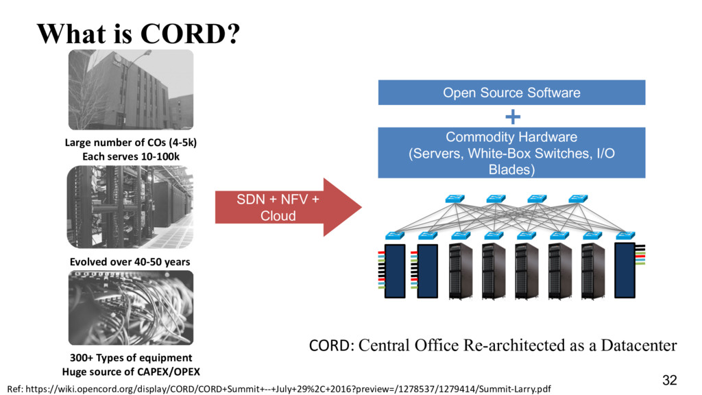 What is CORD? SDN + NFV + Cloud Open Source Sof...