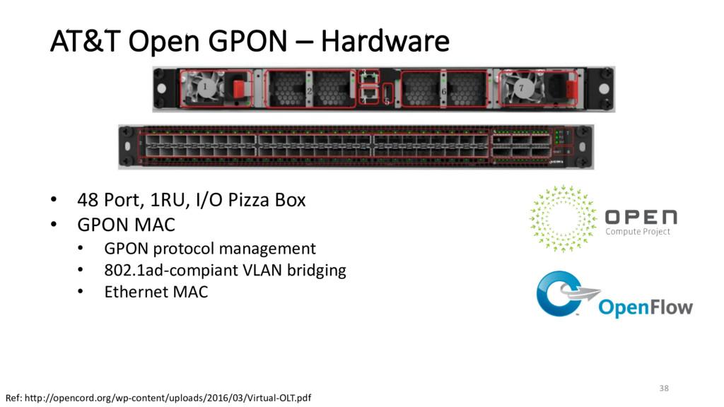 AT&T Open GPON – Hardware • 48 Port, 1RU, I/O P...