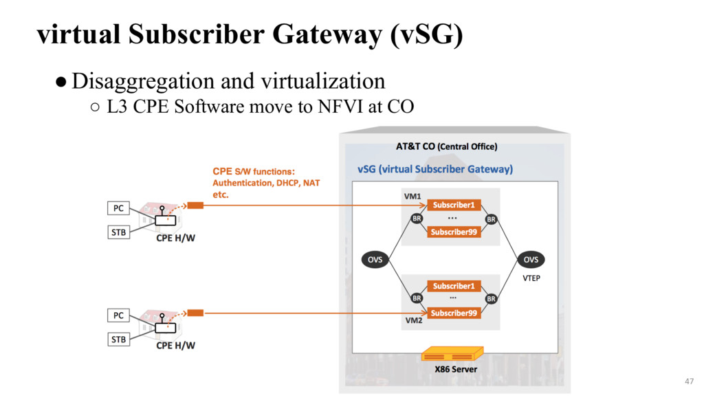 ●Disaggregation and virtualization ○ L3 CPE Sof...