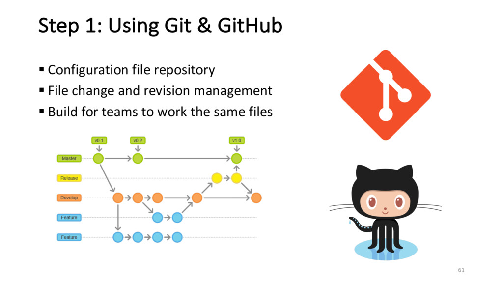 61 Step 1: Using Git & GitHub § Configuration f...