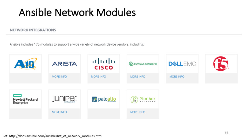 65 Ansible Network Modules Ref: http://docs.ans...