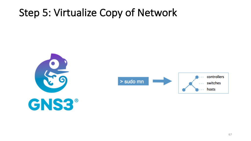 67 Step 5: Virtualize Copy of Network