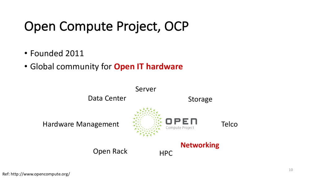 Open Compute Project, OCP • Founded 2011 • Glob...