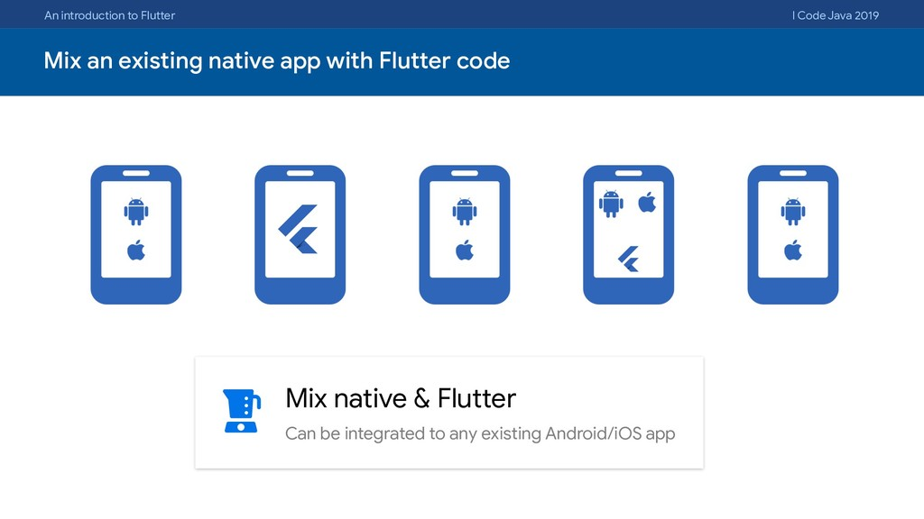 An introduction to Flutter I Code Java 2019 Mix...