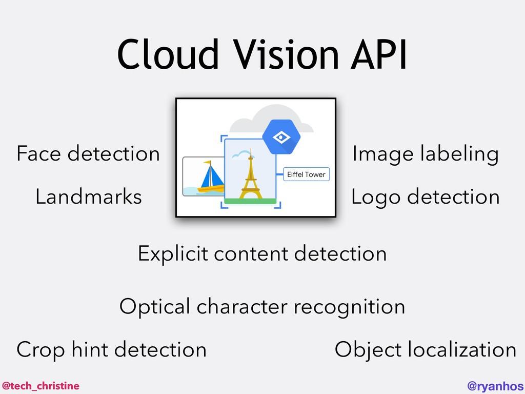 @tech_christine @ryanhos Cloud Vision API Landm...