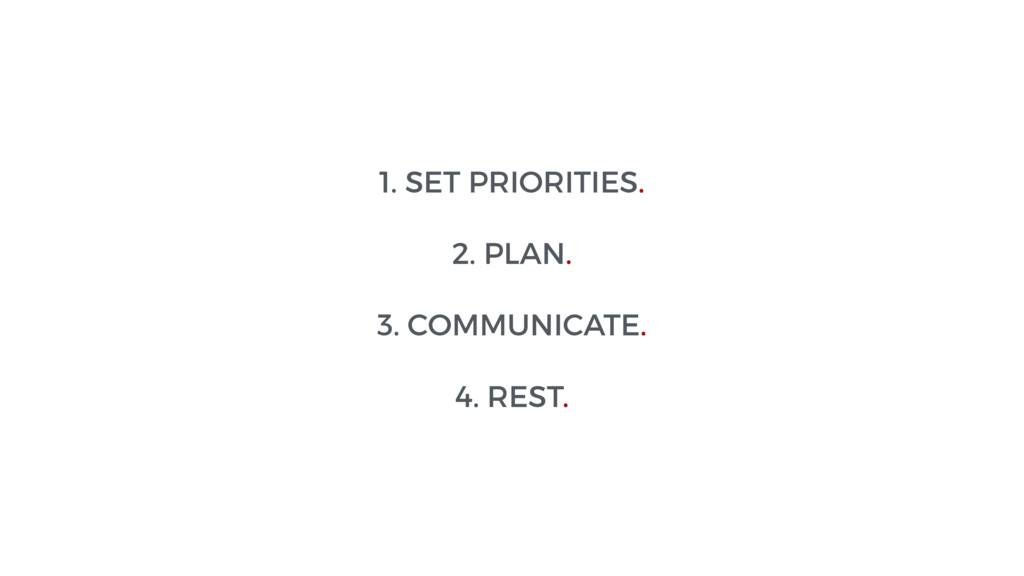 1. SET PRIORITIES. 2. PLAN. 3. COMMUNICATE. 4. ...