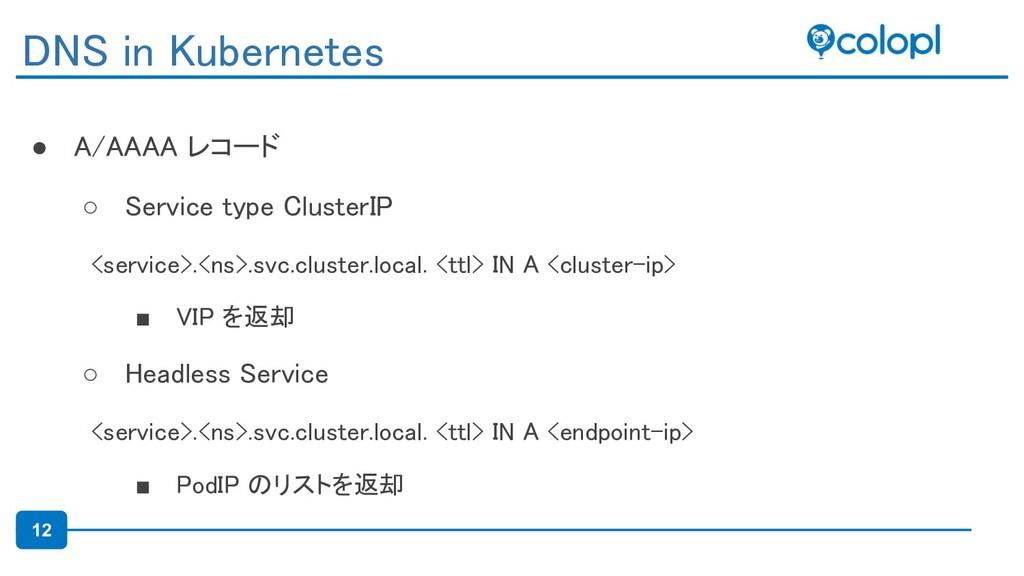 12 ● A/AAAA レコード ○ Service type ClusterIP  <s...