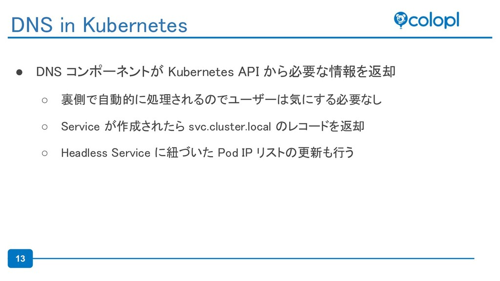 13 ● DNS コンポーネントが Kubernetes API から必要な情報を返却 ○ ...