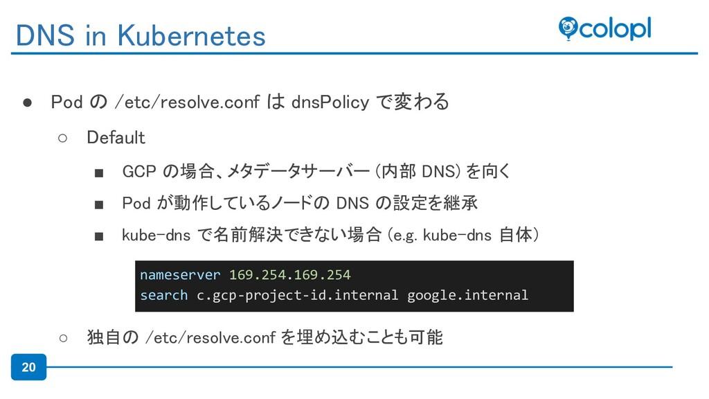20 ● Pod の /etc/resolve.conf は dnsPolicy で変わる ...
