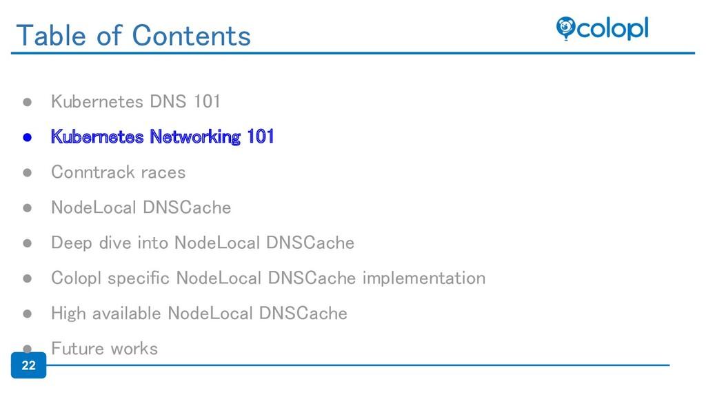 22 ● Kubernetes DNS 101 ● Kubernetes Networkin...