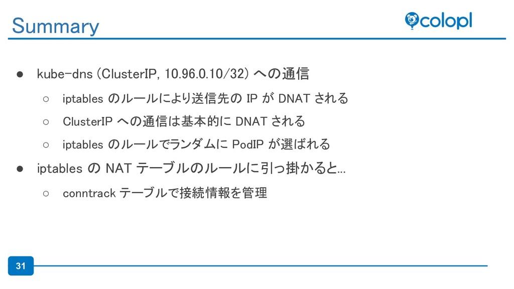 31 ● kube-dns (ClusterIP, 10.96.0.10/32) への通信 ...
