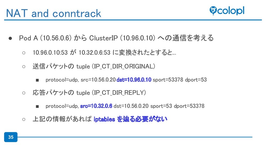 35 ● Pod A (10.56.0.6) から ClusterIP (10.96.0.10...