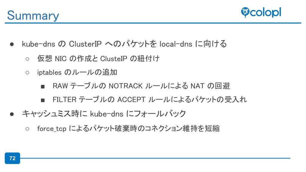 72 ● kube-dns の ClusterIP へのパケットを local-dns に向け...