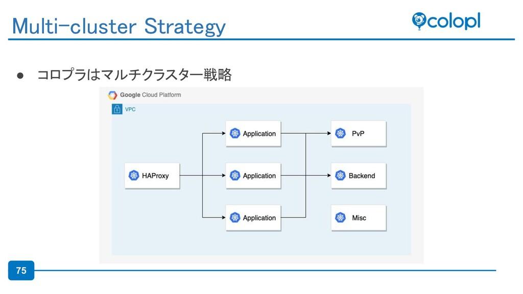 75 ● コロプラはマルチクラスター戦略 Multi-cluster Strategy