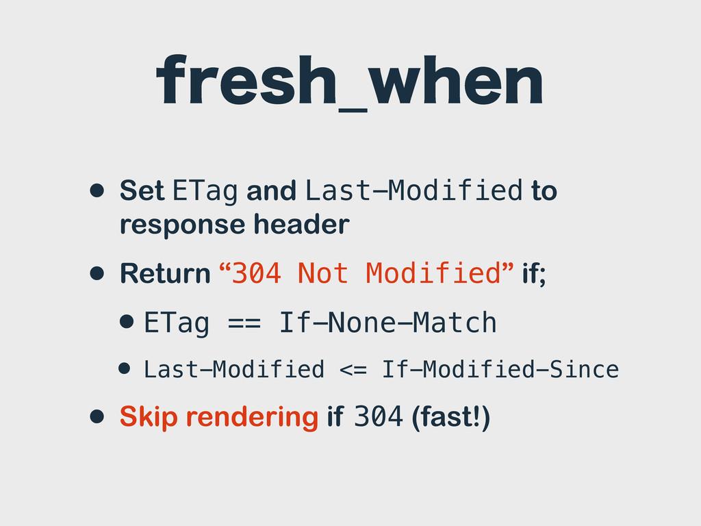GSFTI@XIFO • Set ETag and Last-Modified to resp...