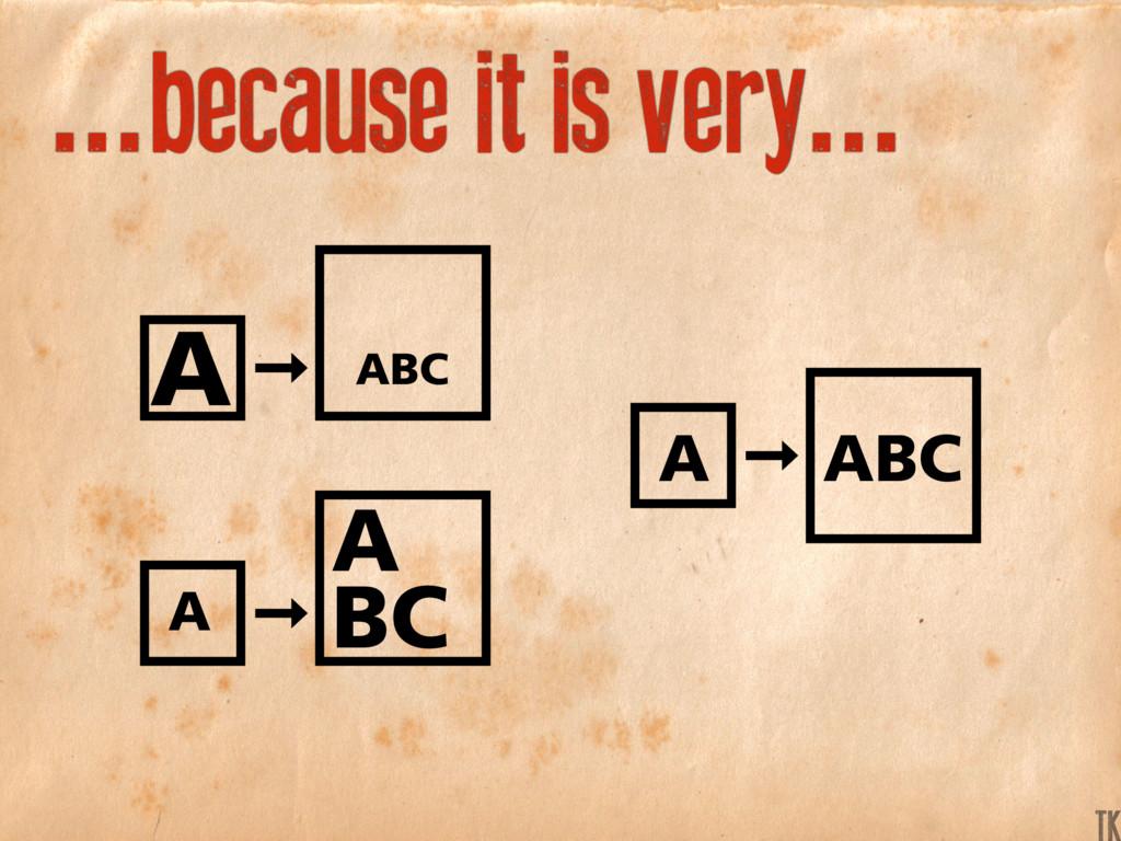 ...because it is very... A ABC A A BC A ABC K TK