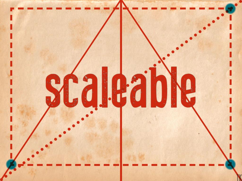 scaleable K TK