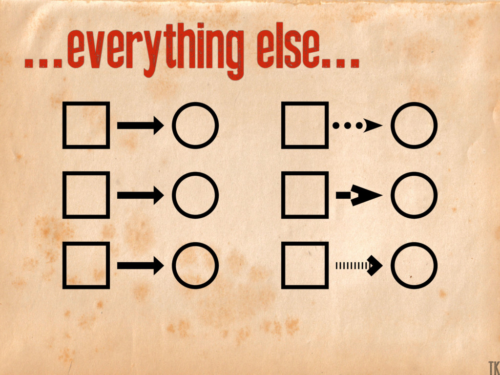 ...everything else... K TK
