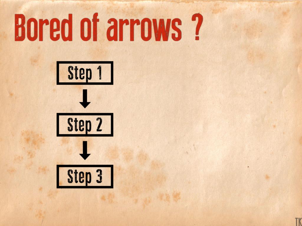 Bored of arrows ? Step 1 Step 2 Step 3 K TK