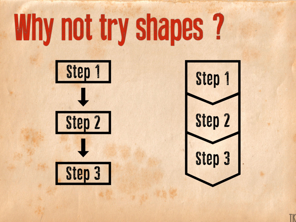 Why not try shapes ? Step 1 Step 2 Step 3 Step ...