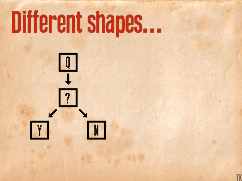 Different shapes... N Y ? Q K TK