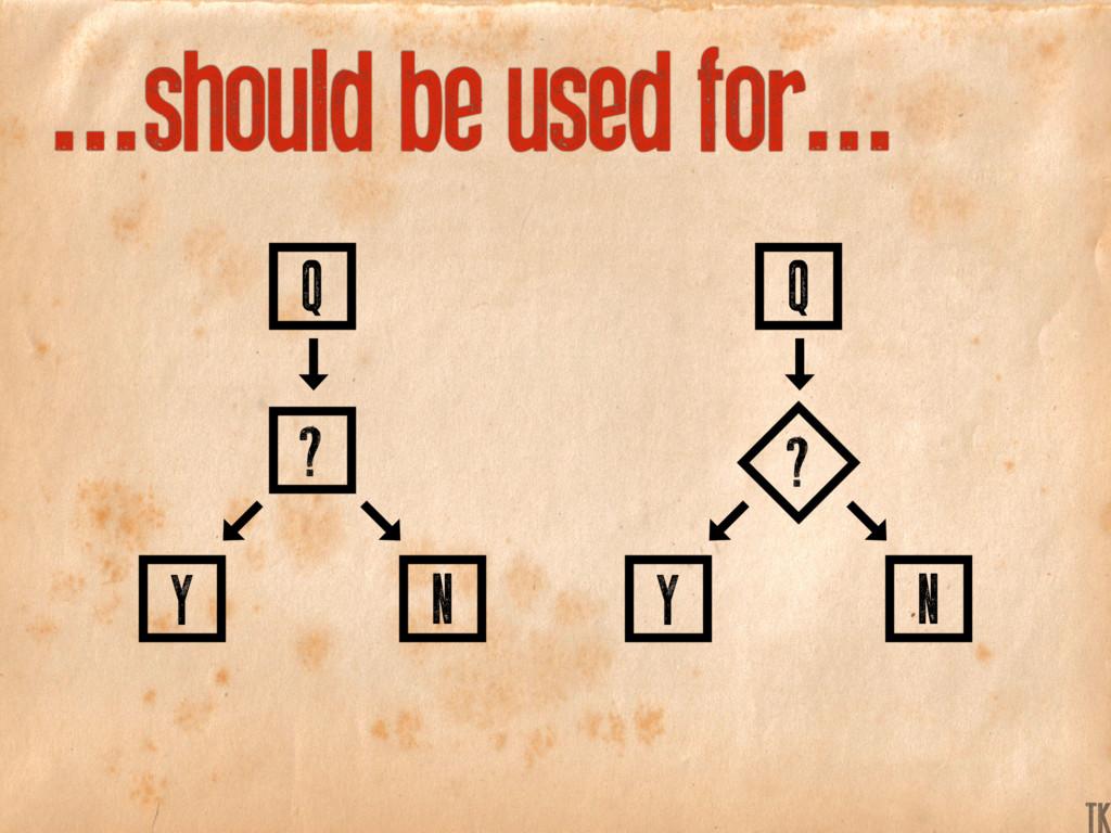 ...should be used for... N Y ? Q N Y ? Q K TK