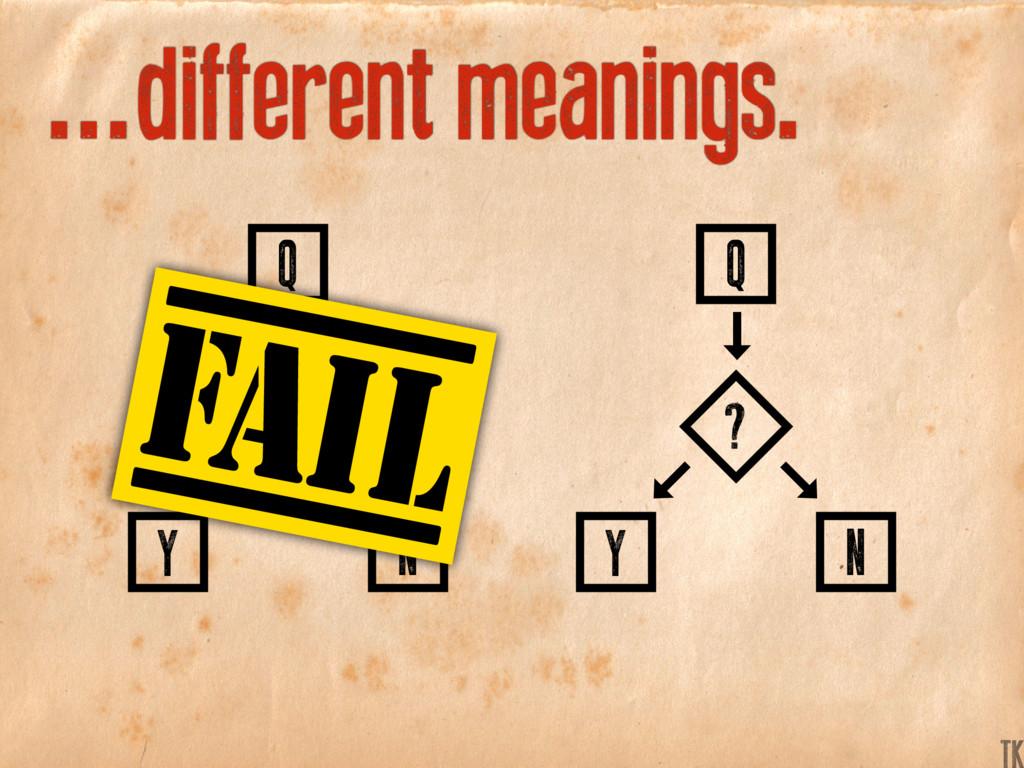 ...different meanings. N Y ? Q N Y ? Q K TK
