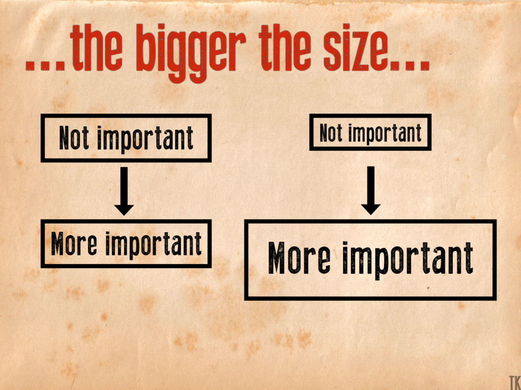 ...the bigger the size... More important More i...