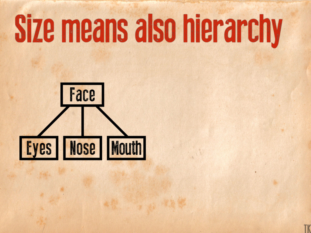 Size means also hierarchy Mouth Nose Eyes Face ...