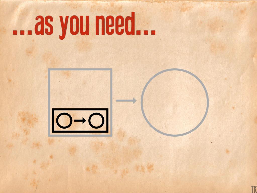 ...as you need... K TK