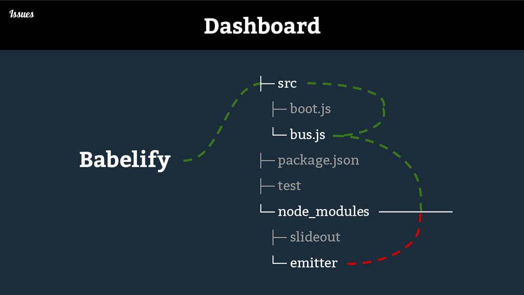 Issues Dashboard ├─ src ├─ boot.js └─ bus.js ├─...