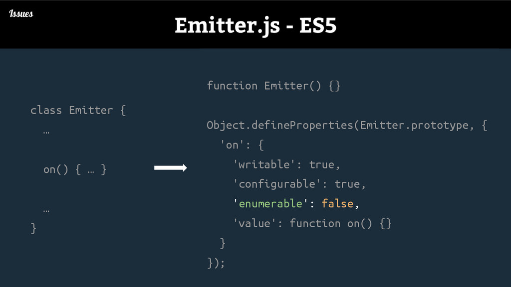 class Emitter { … on() { … } … } Issues Emitter...