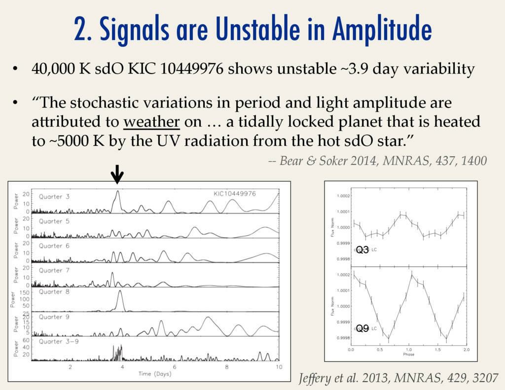 2. Signals are Unstable in Amplitude Jeffery*et*...